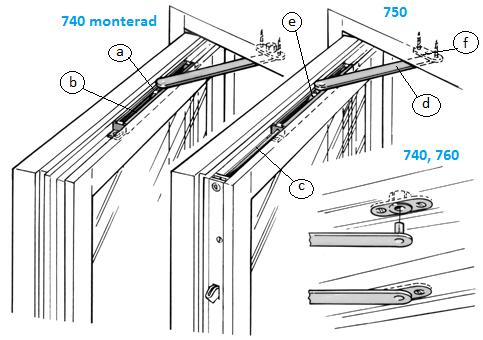 Fönsterbroms för Euronot 750